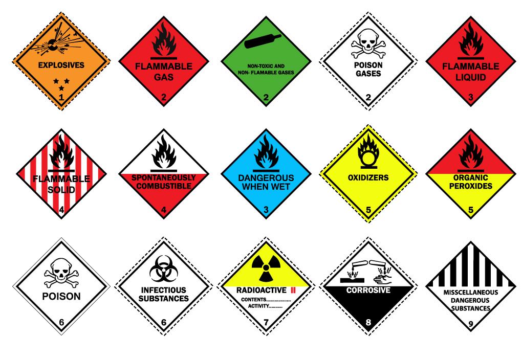 Ultimate-Guide-Transport-of-Dangerous-Goods-and-Hazardous-Materials.jpg